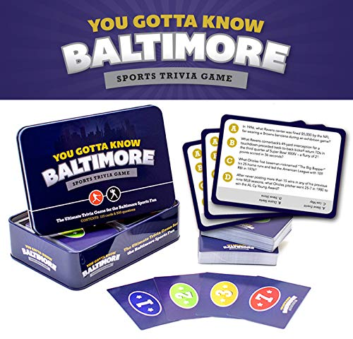 You Gotta Know Baltimore - Sports Trivia Game
